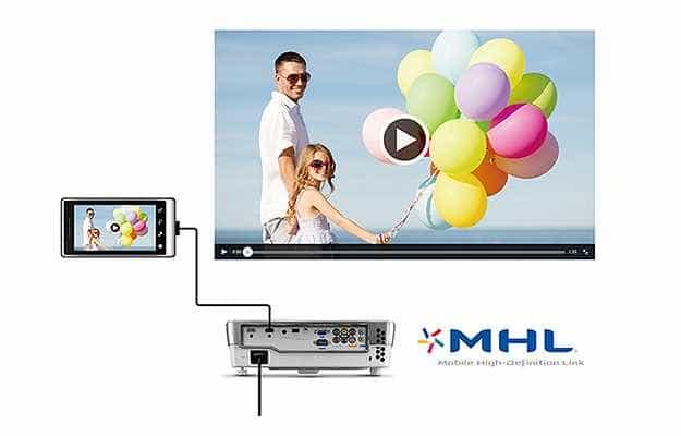 Кинотеатральный Full HD проектор BenQ W1080ST+