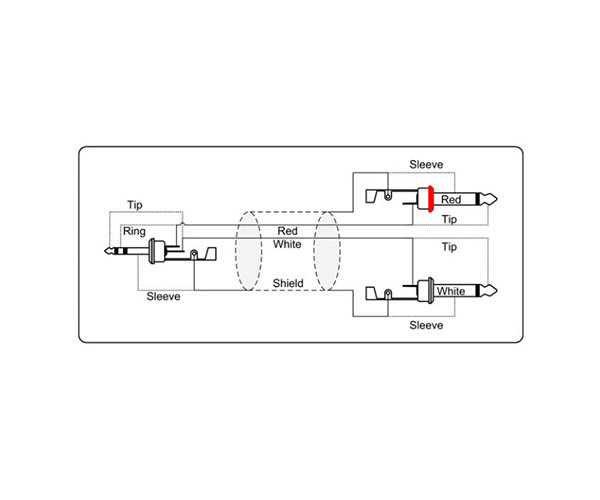 Кабель Adam Hall серии «ProCab» REF 713 – аудио кабель с разъемами 3,5 мм Jack стерео к 2 x 6,3 мм Jack моно, 1,5 м