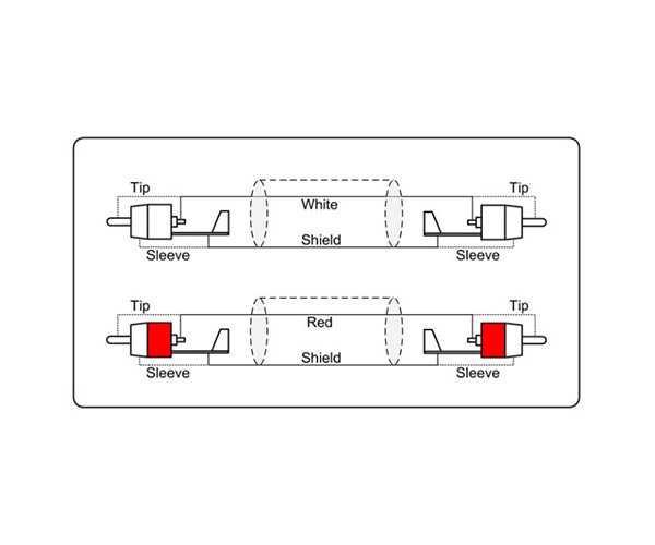 Кабель Adam Hall серии ProCab REF 800 с разъемами 2 x RCA «папа» к 2 x RCA «папа» 0,5 м